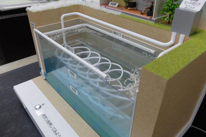 地下水の循環型地中採放熱システムの展示模型