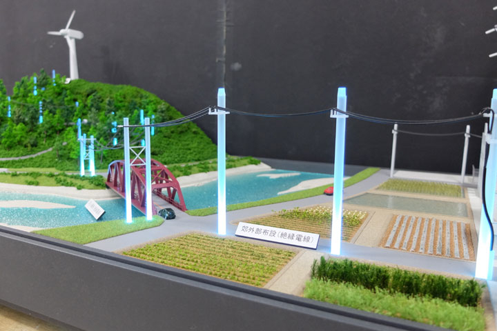 電線と電信柱の模型