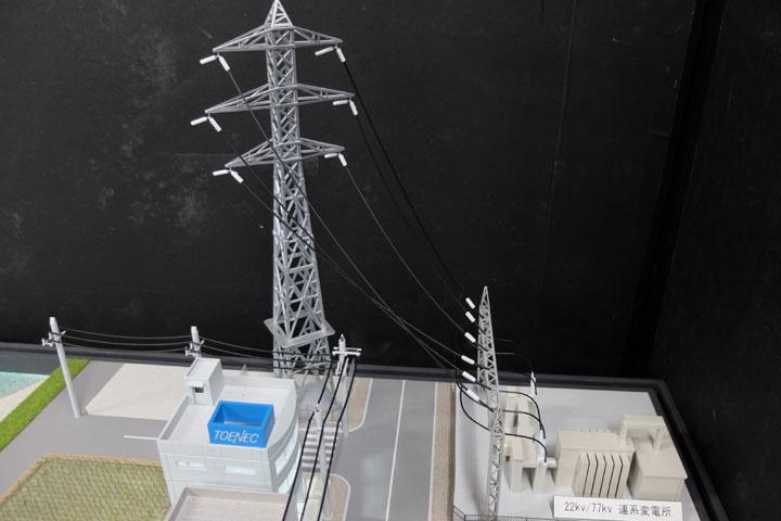 電線と鉄塔の模型