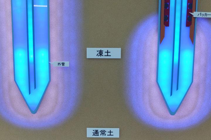 地盤凍結工法を紹介する展示模型