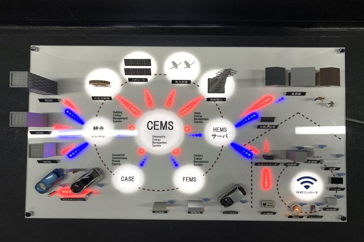 同志社大学の情報とエネルギーの教材の模型
