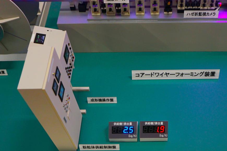 操作パネルの機械模型